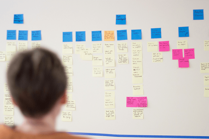 UX Research Methods 1: Understanding Thought Processes, Motivations, and Needs