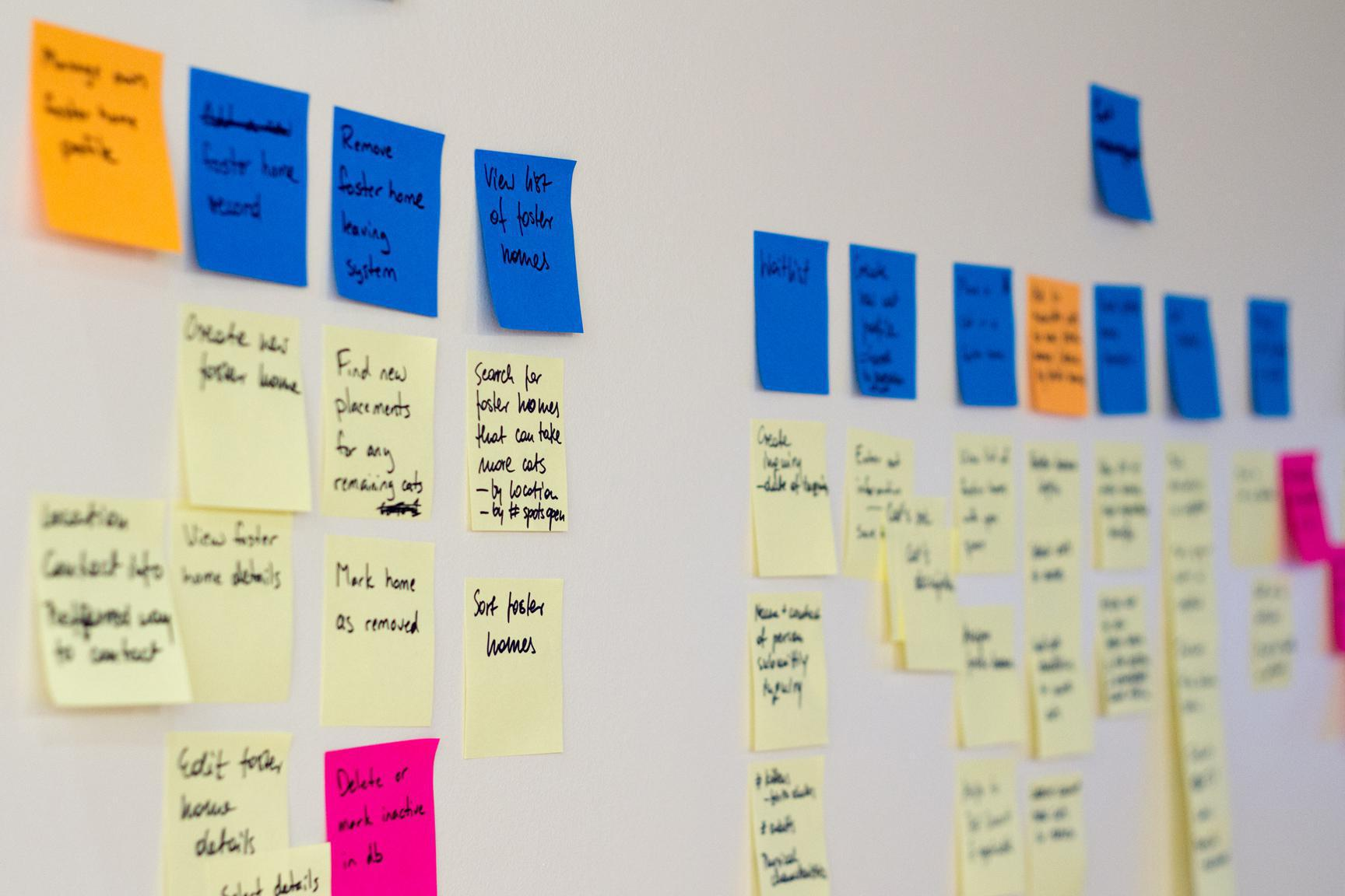 Mapping out the user journey as part of product discovery.